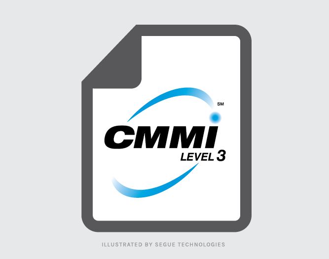 segue-blog-Why-is-CMMI-Appraisal-Important-for-Software-Development-Companies