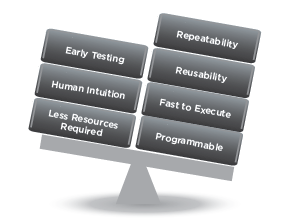 Automation Testing: Problems, Myths, and Misconceptions to Consider