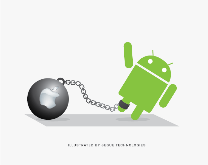 segue-blog-negative-impact-of-ios-on-android