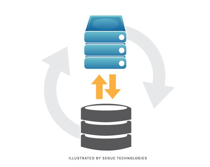 segue-blog-considerations-planning-sql-server-database-backup-restore-strategy