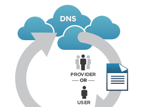 Domain Name System: What Is It and Why Do We Need It?