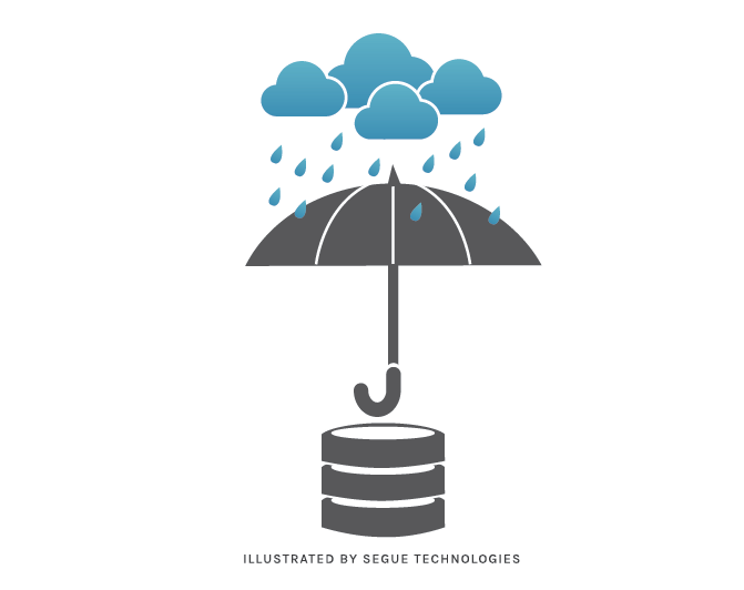 segue-blog-review-best-IT-backup-solutions-for-every-situation