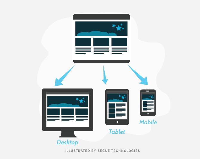 segue-blog-developing-responsive-websites-drupal