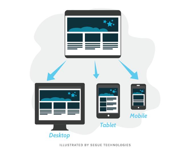 segue-blog-responsive-webdesign-infographic