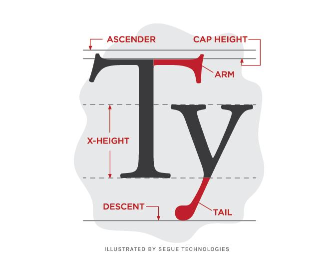 segue-blog-Choosing-Typeface-Website