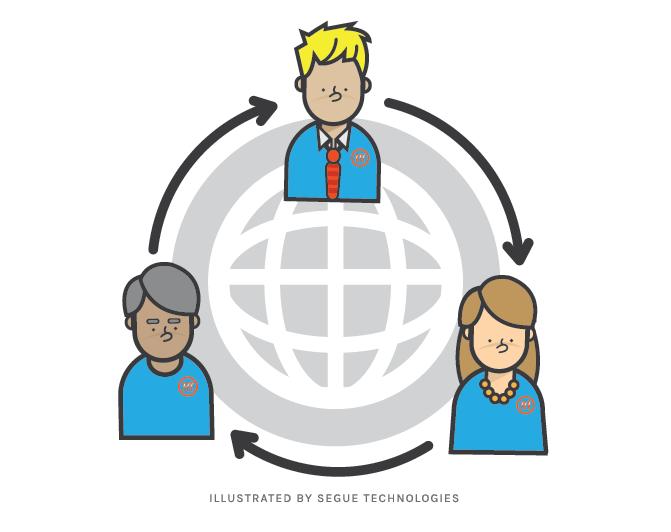 segue-blog-TestTrack-Communicating-Across-Teams