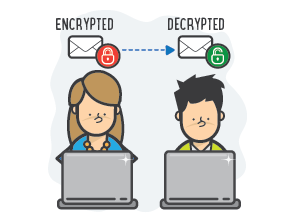 Email Encryption Options Available to the Enterprise