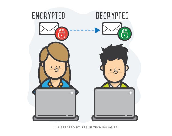 segue-blog-Email-Encryption-Enterprise