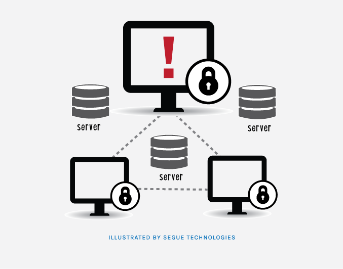 segue-blog-what-is-secured-compliance-assessment-solution