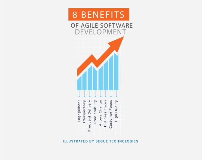 segue-blog-8-benefits-agile-development