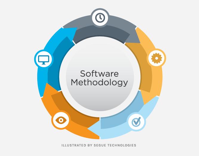 segue-blog-software-methodology