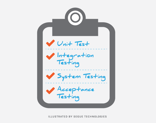 segue-blog-4levels-software-testing