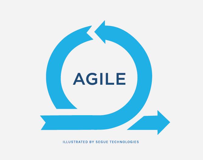 segue-blog-agile-testing-symphony-of-people-ideas-tech.