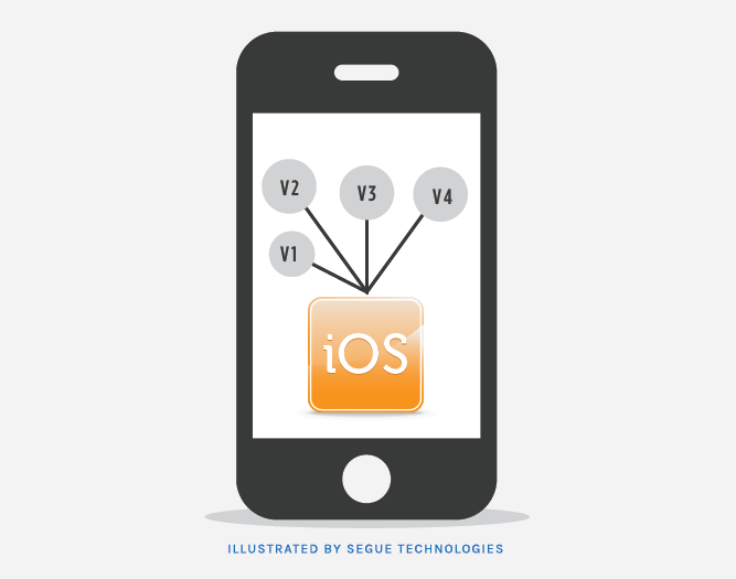 segue-blog-how-many-versions-ios-should-my-app-support