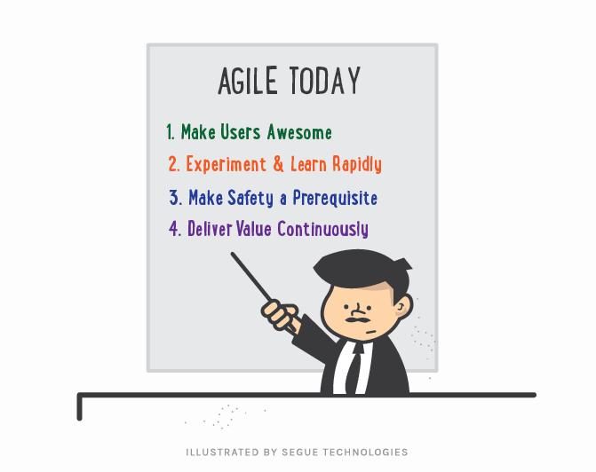 segue-blog-Agile-Today-The-Four-Agile-Disciplines