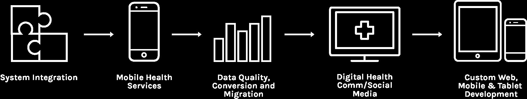 infographic1-healthit