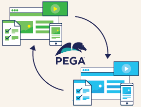 Pega Code Reusability