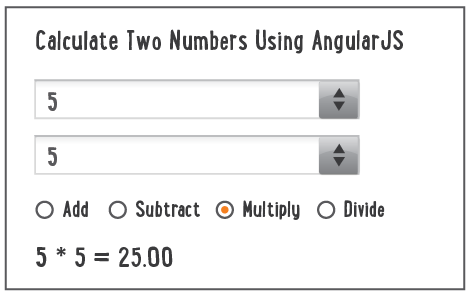 Chart that shows how to calculate two numbers using AngularJS